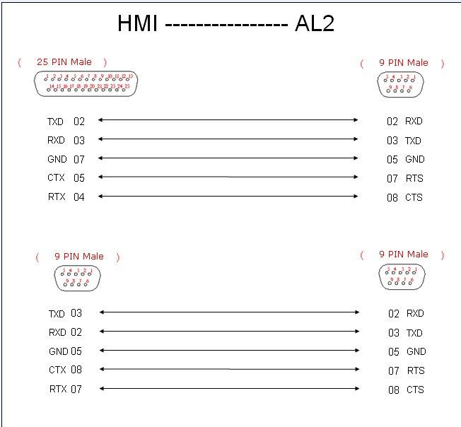 H-T60B-S - Beijer Electronics