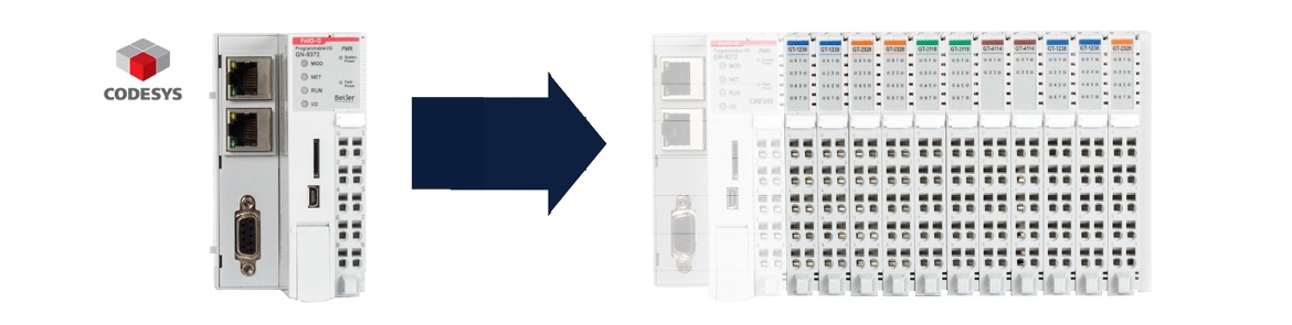Distributed CODESYS control - Beijer Electronics